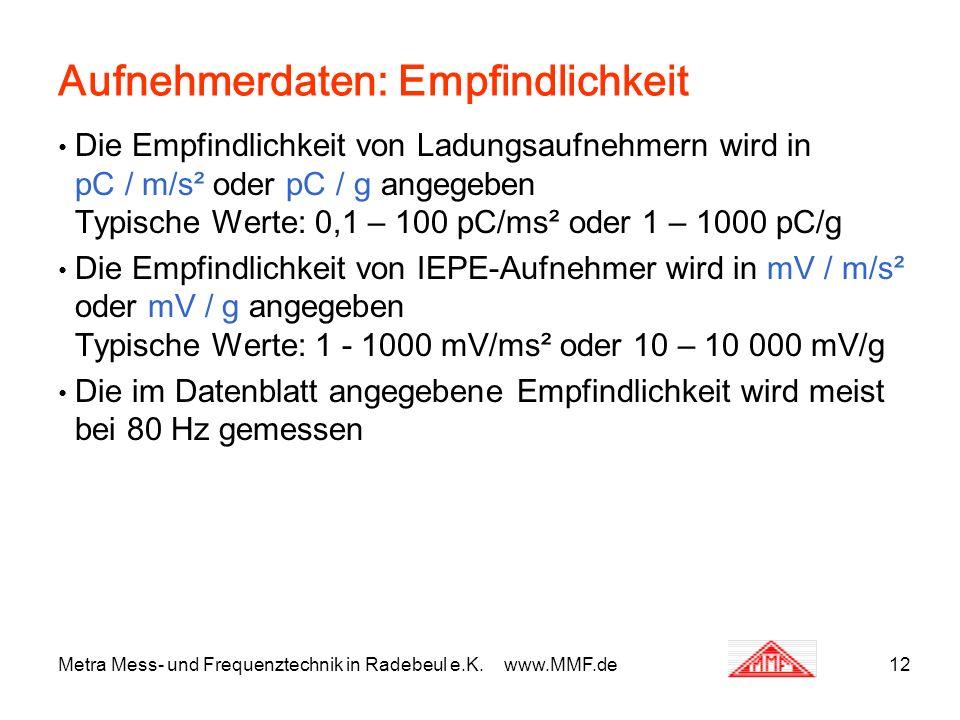 Metra Mess- und Frequenztechnik in Radebeul e.K. www.MMF.de12 Aufnehmerdaten: Empfindlichkeit Die Empfindlichkeit von Ladungsaufnehmern wird in pC / m