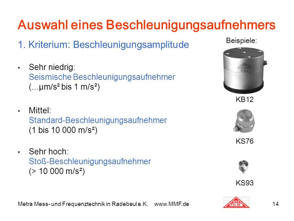Metra Mess- und Frequenztechnik in Radebeul e.K. www.MMF.de14 Auswahl eines Beschleunigungsaufnehmers 1. Kriterium: Beschleunigungsamplitude Sehr nied
