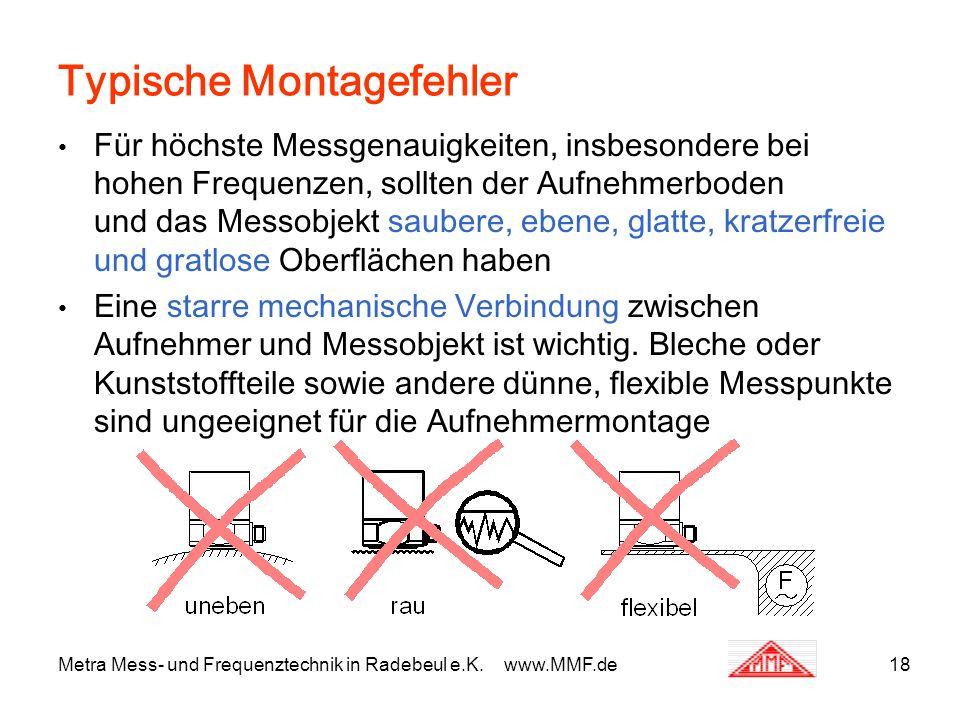Metra Mess- und Frequenztechnik in Radebeul e.K. www.MMF.de18 Typische Montagefehler Für höchste Messgenauigkeiten, insbesondere bei hohen Frequenzen,