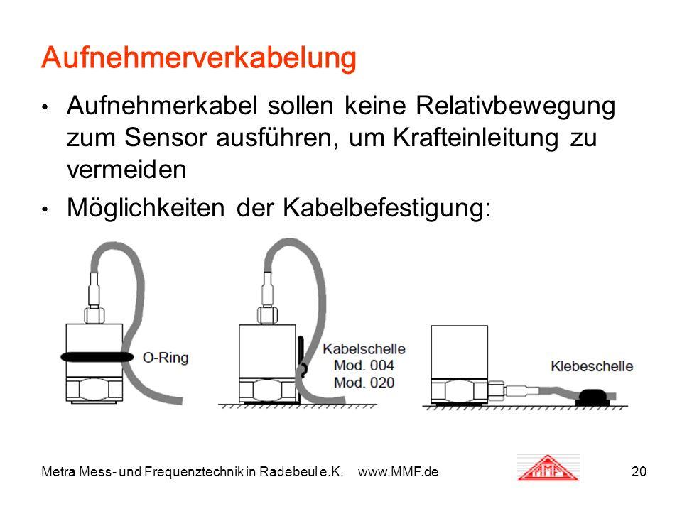 Aufnehmerverkabelung Aufnehmerkabel sollen keine Relativbewegung zum Sensor ausführen, um Krafteinleitung zu vermeiden Möglichkeiten der Kabelbefestig