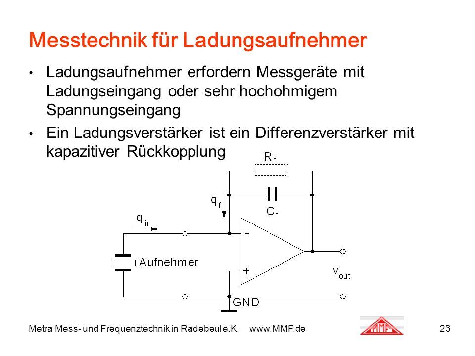 23 Messtechnik für Ladungsaufnehmer Ladungsaufnehmer erfordern Messgeräte mit Ladungseingang oder sehr hochohmigem Spannungseingang Ein Ladungsverstär