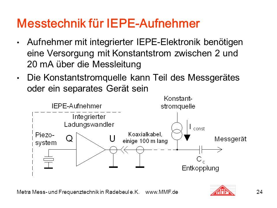 Metra Mess- und Frequenztechnik in Radebeul e.K. www.MMF.de24 Messtechnik für IEPE-Aufnehmer Aufnehmer mit integrierter IEPE-Elektronik benötigen eine