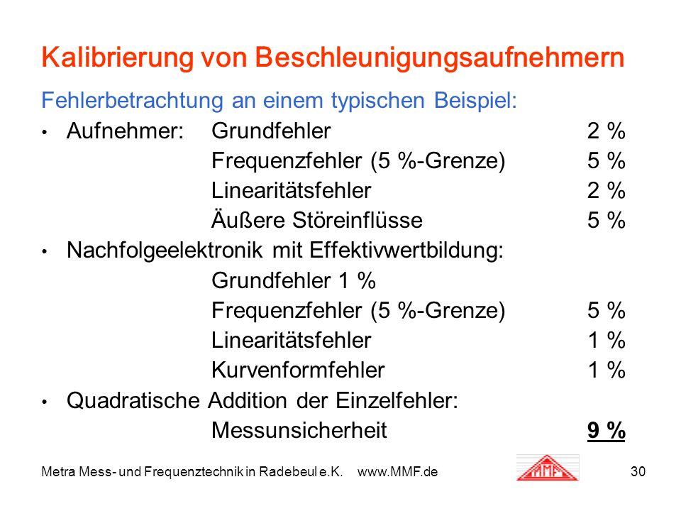 Metra Mess- und Frequenztechnik in Radebeul e.K. www.MMF.de30 Kalibrierung von Beschleunigungsaufnehmern Fehlerbetrachtung an einem typischen Beispiel