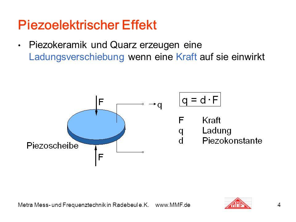 4 Piezoelektrischer Effekt Piezokeramik und Quarz erzeugen eine Ladungsverschiebung wenn eine Kraft auf sie einwirkt