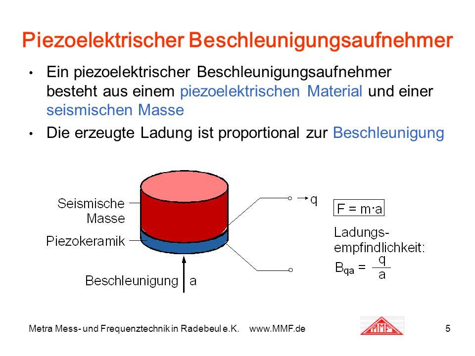 Metra Mess- und Frequenztechnik in Radebeul e.K. www.MMF.de5 Piezoelektrischer Beschleunigungsaufnehmer Ein piezoelektrischer Beschleunigungsaufnehmer
