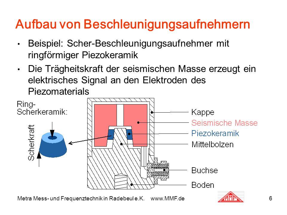 Metra Mess- und Frequenztechnik in Radebeul e.K. www.MMF.de6 Aufbau von Beschleunigungsaufnehmern Beispiel: Scher-Beschleunigungsaufnehmer mit ringför