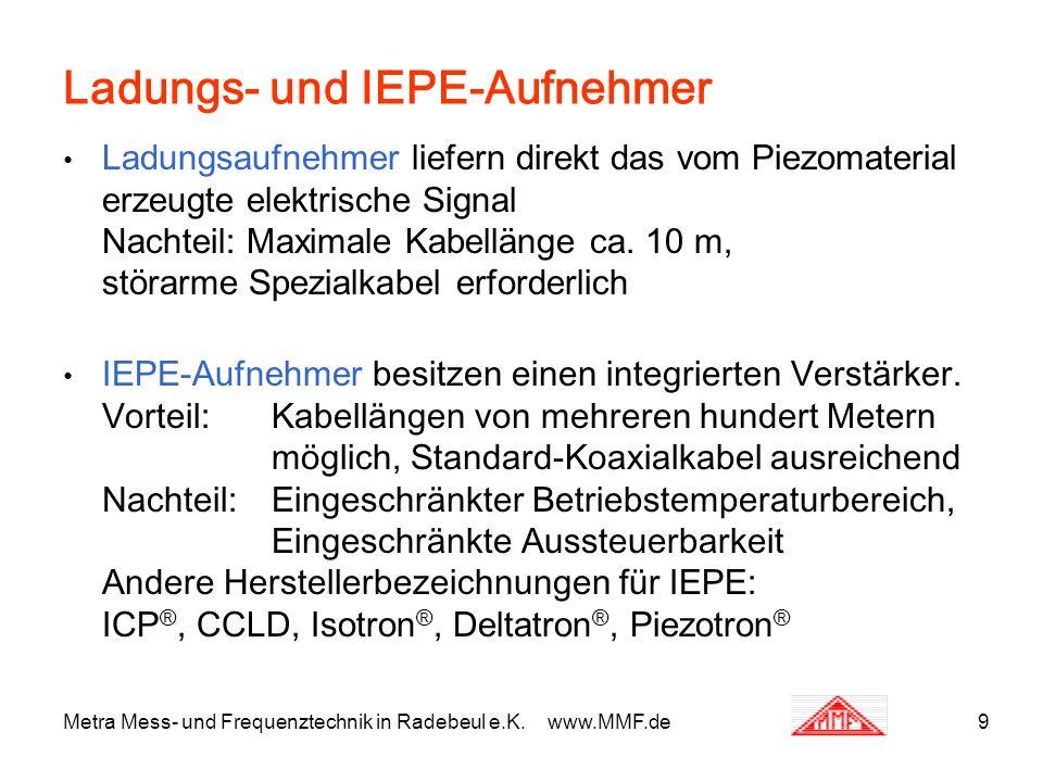 Metra Mess- und Frequenztechnik in Radebeul e.K. www.MMF.de9 Ladungs- und IEPE-Aufnehmer Ladungsaufnehmer liefern direkt das vom Piezomaterial erzeugt