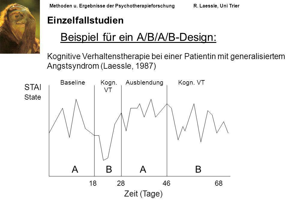 Beispiel für ein A/B/A/B-Design: Kognitive Verhaltenstherapie bei einer Patientin mit generalisiertem Angstsyndrom (Laessle, 1987) STAI State Zeit (Ta