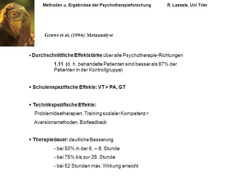 Methoden u. Ergebnisse der PsychotherapieforschungR. Laessle, Uni Trier Durchschnittliche Effektstärke über alle Psychotherapie-Richtungen 1.11 (d. h.