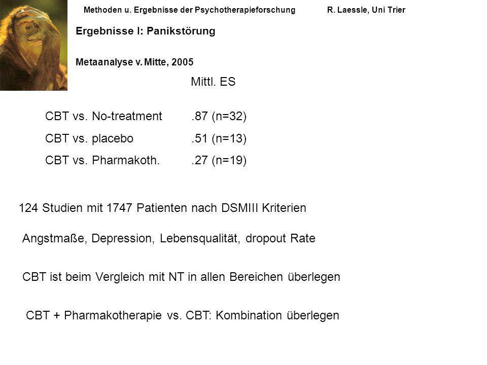 Methoden u. Ergebnisse der PsychotherapieforschungR. Laessle, Uni Trier Ergebnisse I: Panikstörung Metaanalyse v. Mitte, 2005 CBT vs. No-treatment.87