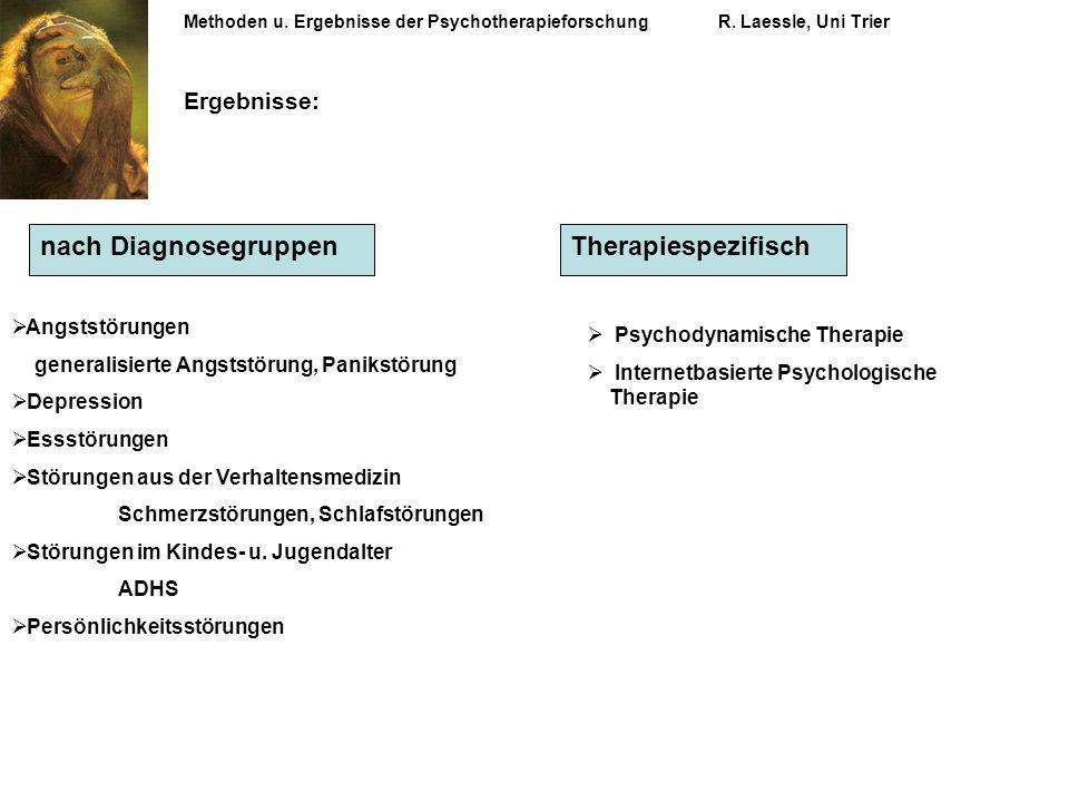 Methoden u. Ergebnisse der PsychotherapieforschungR. Laessle, Uni Trier Ergebnisse: Angststörungen generalisierte Angststörung, Panikstörung Depressio