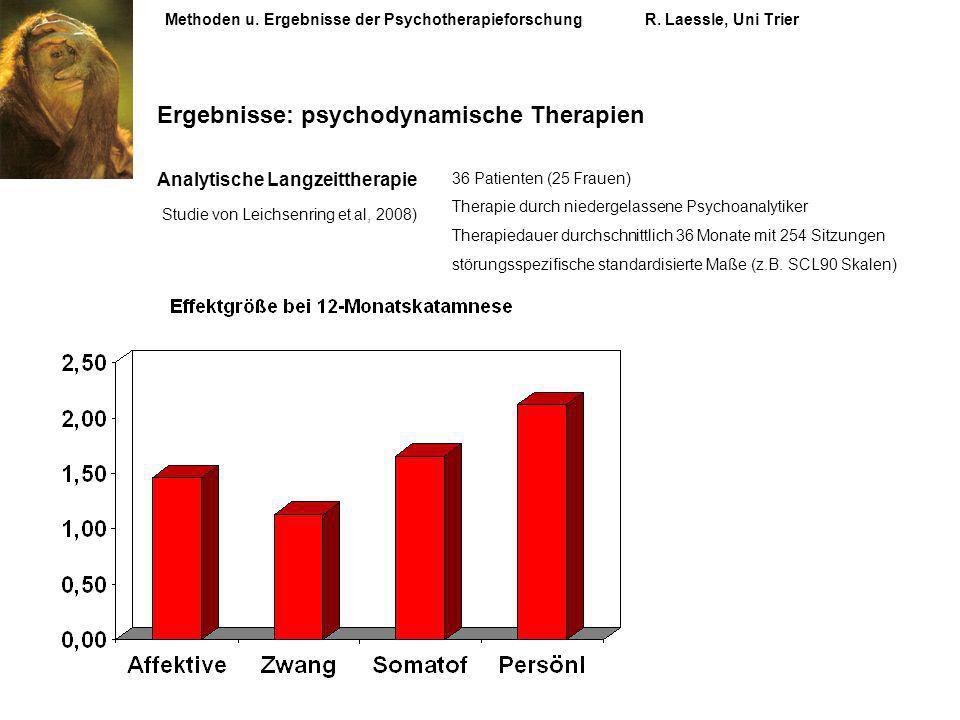 Methoden u. Ergebnisse der PsychotherapieforschungR. Laessle, Uni Trier Analytische Langzeittherapie Studie von Leichsenring et al, 2008) 36 Patienten