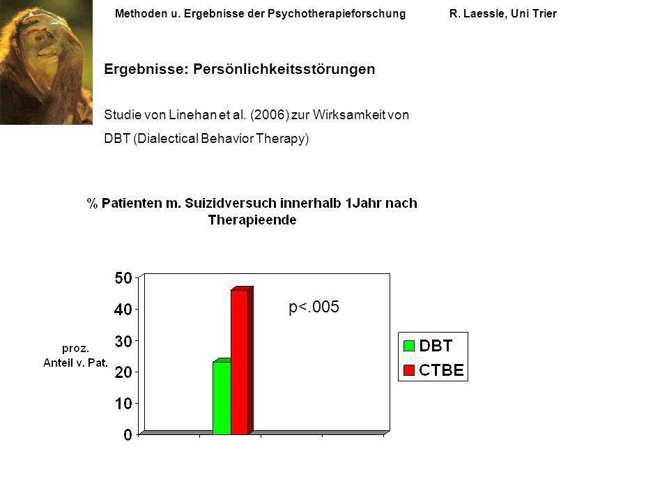 Methoden u. Ergebnisse der PsychotherapieforschungR. Laessle, Uni Trier Ergebnisse: Persönlichkeitsstörungen Studie von Linehan et al. (2006) zur Wirk