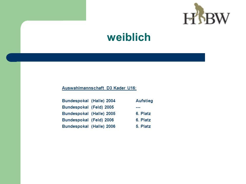 Auswahlmannschaft D3 Kader U16: Bundespokal (Halle) 2004Aufstieg Bundespokal (Feld) 2005--- Bundespokal (Halle) 20056.