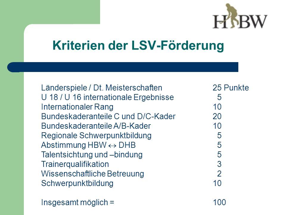 Kriterien der LSV-Förderung Länderspiele / Dt.