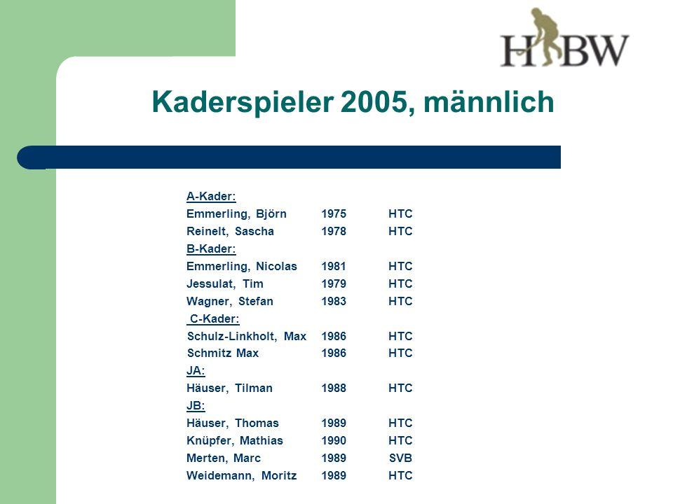 A-Kader: Emmerling, Björn1975HTC Reinelt, Sascha1978HTC B-Kader: Emmerling, Nicolas1981HTC Jessulat, Tim1979HTC Wagner, Stefan1983HTC C-Kader: Schulz-Linkholt, Max1986HTC Schmitz Max1986HTC JA: Häuser, Tilman1988HTC JB: Häuser, Thomas1989HTC Knüpfer, Mathias1990HTC Merten, Marc1989SVB Weidemann, Moritz1989HTC Kaderspieler 2005, männlich