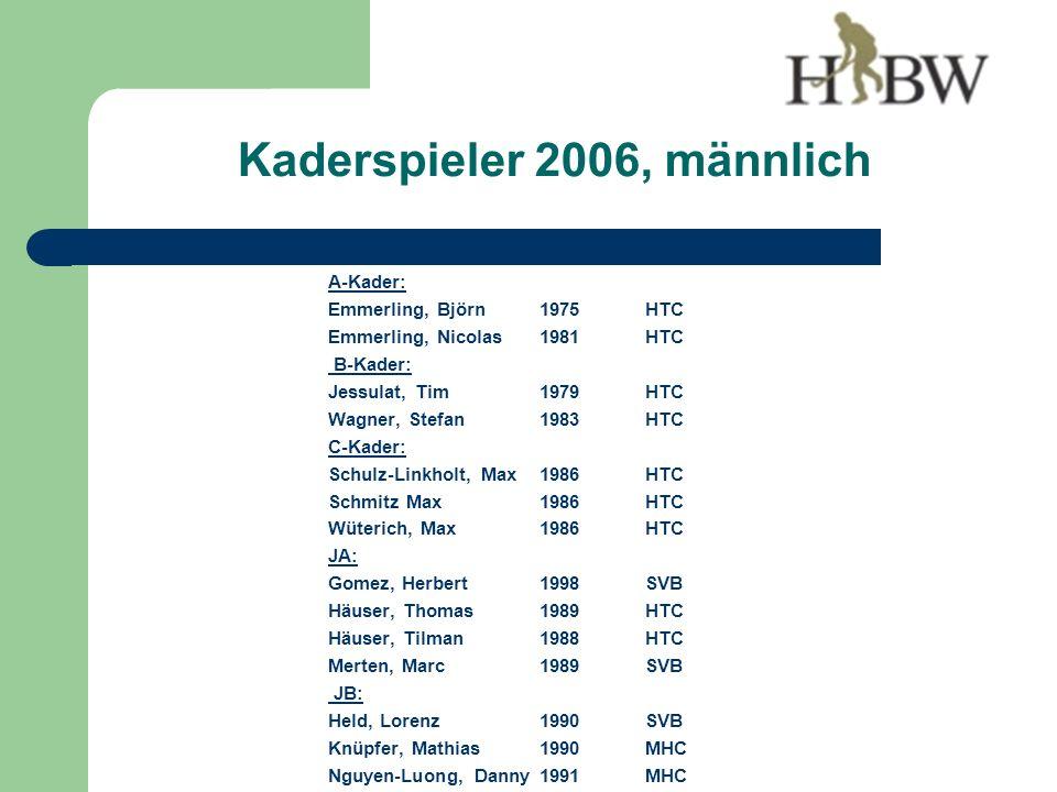 A-Kader: Emmerling, Björn1975HTC Emmerling, Nicolas1981HTC B-Kader: Jessulat, Tim1979HTC Wagner, Stefan1983HTC C-Kader: Schulz-Linkholt, Max1986HTC Schmitz Max1986HTC Wüterich, Max1986HTC JA: Gomez, Herbert1998SVB Häuser, Thomas1989HTC Häuser, Tilman1988HTC Merten, Marc1989SVB JB: Held, Lorenz1990SVB Knüpfer, Mathias1990MHC Nguyen-Luong, Danny1991MHC Kaderspieler 2006, männlich