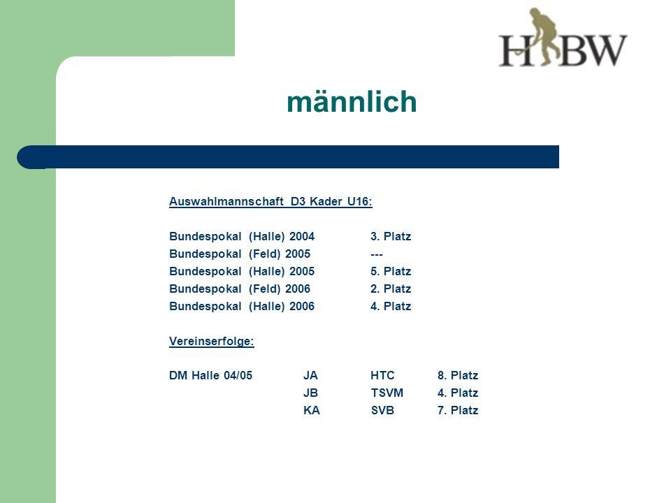 Auswahlmannschaft D3 Kader U16: Bundespokal (Halle) 20043.