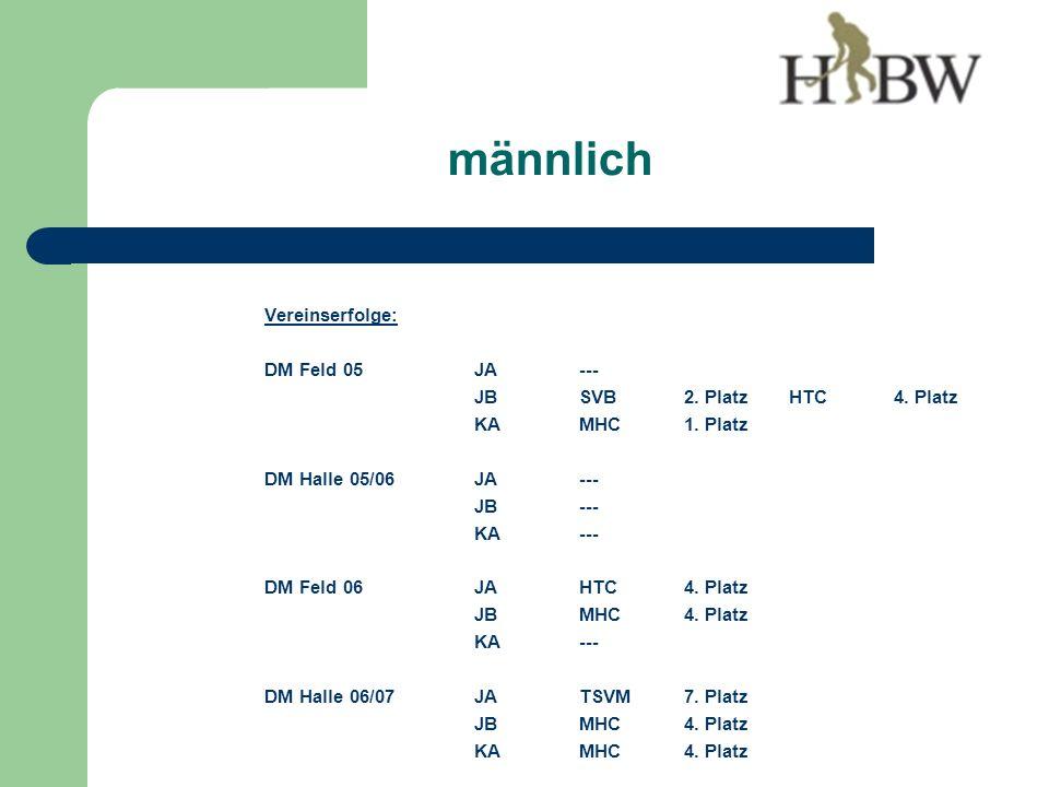 Vereinserfolge: DM Feld 05JA--- JBSVB2. PlatzHTC4.