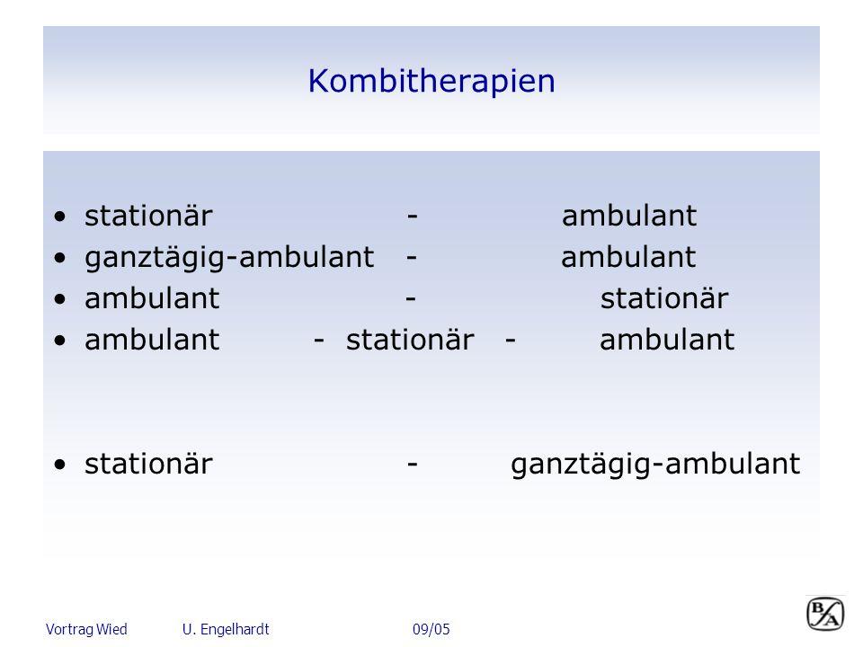 Vortrag Wied U. Engelhardt 09/05 Kombitherapien stationär - ambulant ganztägig-ambulant - ambulant ambulant - stationär ambulant - stationär - ambulan