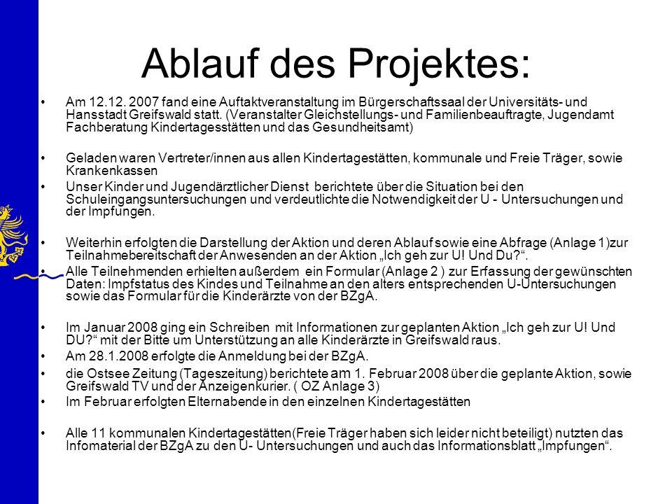 Ablauf des Projektes: Am 12.12. 2007 fand eine Auftaktveranstaltung im Bürgerschaftssaal der Universitäts- und Hansstadt Greifswald statt. (Veranstalt