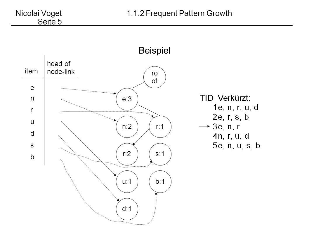 Nicolai Voget1.1.2 Frequent Pattern Growth Seite 6 Beispiel: vollständiger FP-Tree ro ot e:4 n:3 r:2 u:1 d:1 r:1 s:1 b:1 item head of node-link enrudsbenrudsb n:1 r:1 u:1 d:1 u:1 s:1 b:1