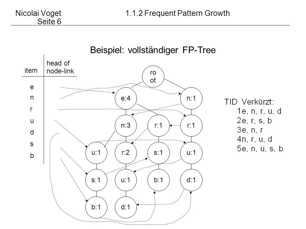 Nicolai Voget1.1.2 Frequent Pattern Growth Seite 6 Beispiel: vollständiger FP-Tree ro ot e:4 n:3 r:2 u:1 d:1 r:1 s:1 b:1 item head of node-link enruds