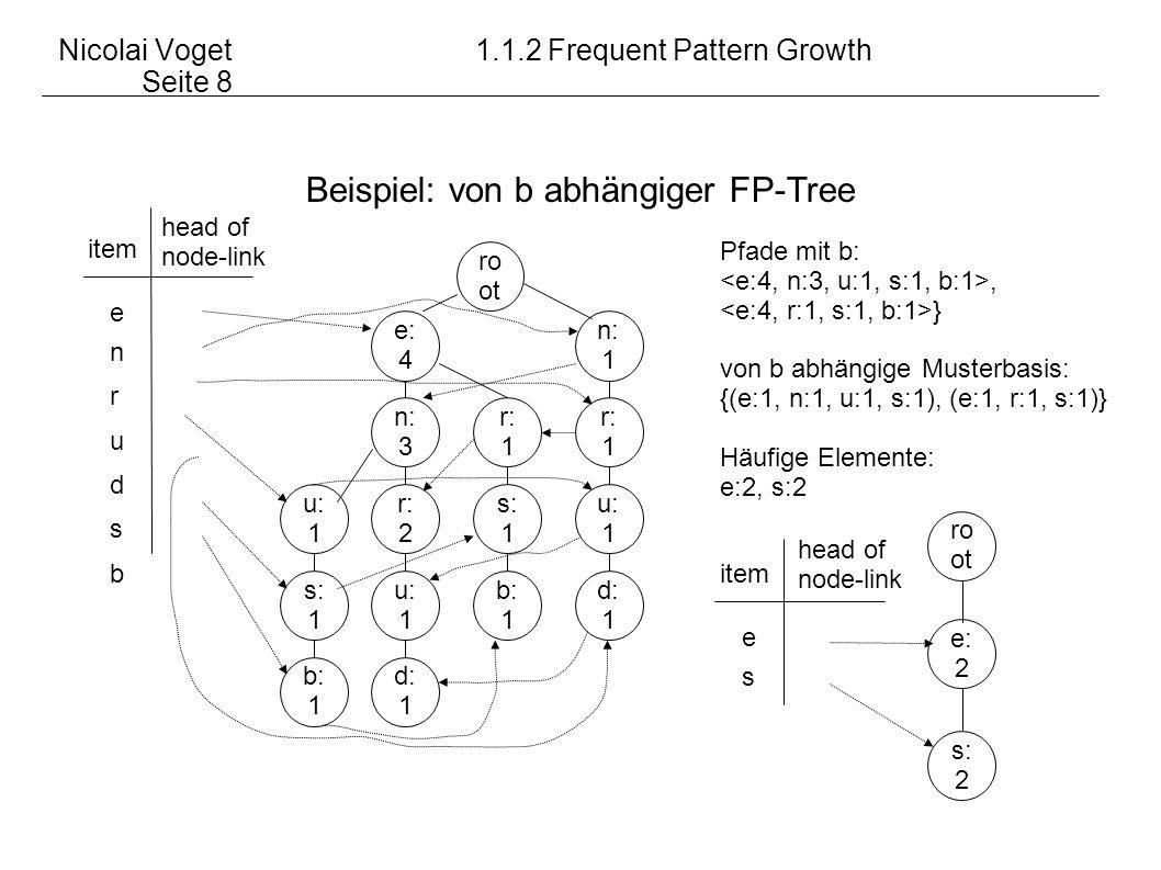 Nicolai Voget1.1.2 Frequent Pattern Growth Seite 8 Beispiel: von b abhängiger FP-Tree ro ot e: 4 n: 3 r: 2 u: 1 d: 1 r: 1 s: 1 b: 1 item head of node-