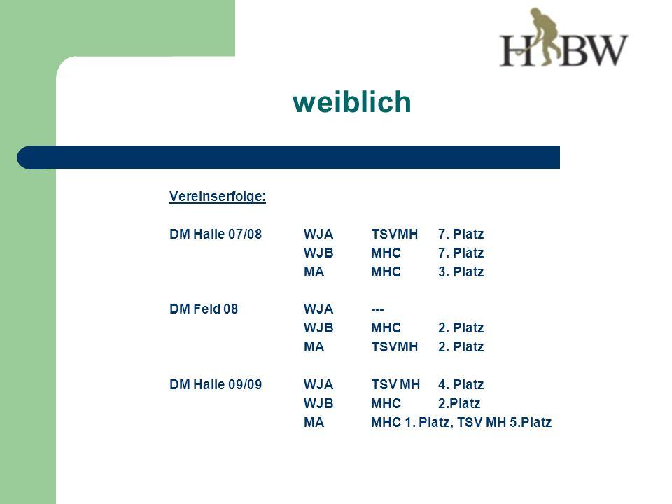 Vereinserfolge: DM Halle 07/08WJATSVMH 7. Platz WJBMHC 7.