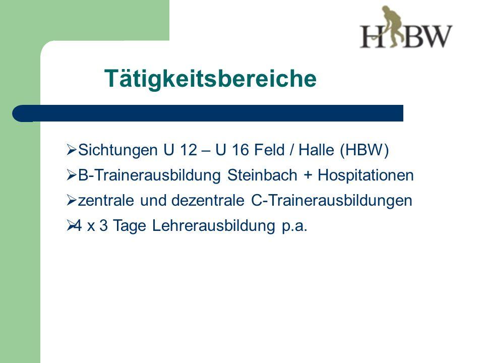 Tätigkeitsbereiche Sichtungen U 12 – U 16 Feld / Halle (HBW) B-Trainerausbildung Steinbach + Hospitationen zentrale und dezentrale C-Trainerausbildungen 4 x 3 Tage Lehrerausbildung p.a.