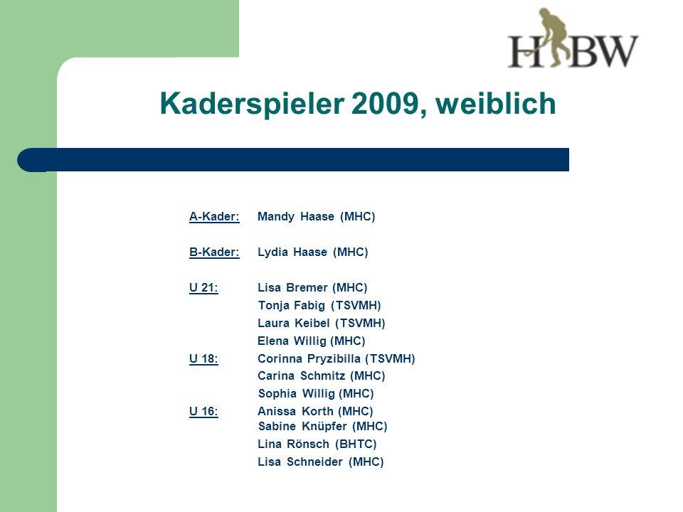 A-Kader:Mandy Haase (MHC) B-Kader:Lydia Haase (MHC) U 21:Lisa Bremer (MHC) Tonja Fabig (TSVMH) Laura Keibel (TSVMH) Elena Willig (MHC) U 18:Corinna Pryzibilla (TSVMH) Carina Schmitz (MHC) Sophia Willig (MHC) U 16:Anissa Korth (MHC) Sabine Knüpfer (MHC) Lina Rönsch (BHTC) Lisa Schneider (MHC) Kaderspieler 2009, weiblich