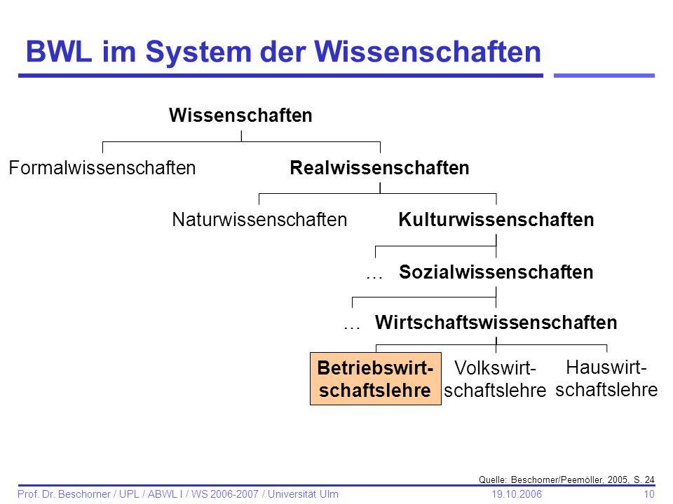 10 Prof. Dr. Beschorner / UPL / ABWL I / WS 2006-2007 / Universität Ulm 19.10.2006 BWL im System der Wissenschaften Quelle: Beschorner/Peemöller, 2005