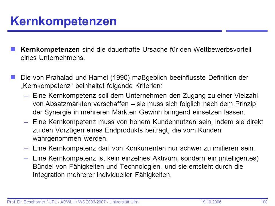 100 Prof. Dr. Beschorner / UPL / ABWL I / WS 2006-2007 / Universität Ulm 19.10.2006 Kernkompetenzen nKernkompetenzen sind die dauerhafte Ursache für d