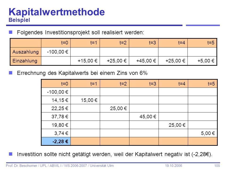 105 Prof. Dr. Beschorner / UPL / ABWL I / WS 2006-2007 / Universität Ulm 19.10.2006 Kapitalwertmethode Beispiel nFolgendes Investitionsprojekt soll re