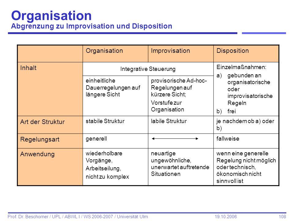 108 Prof. Dr. Beschorner / UPL / ABWL I / WS 2006-2007 / Universität Ulm 19.10.2006 Organisation Abgrenzung zu Improvisation und Disposition Organisat