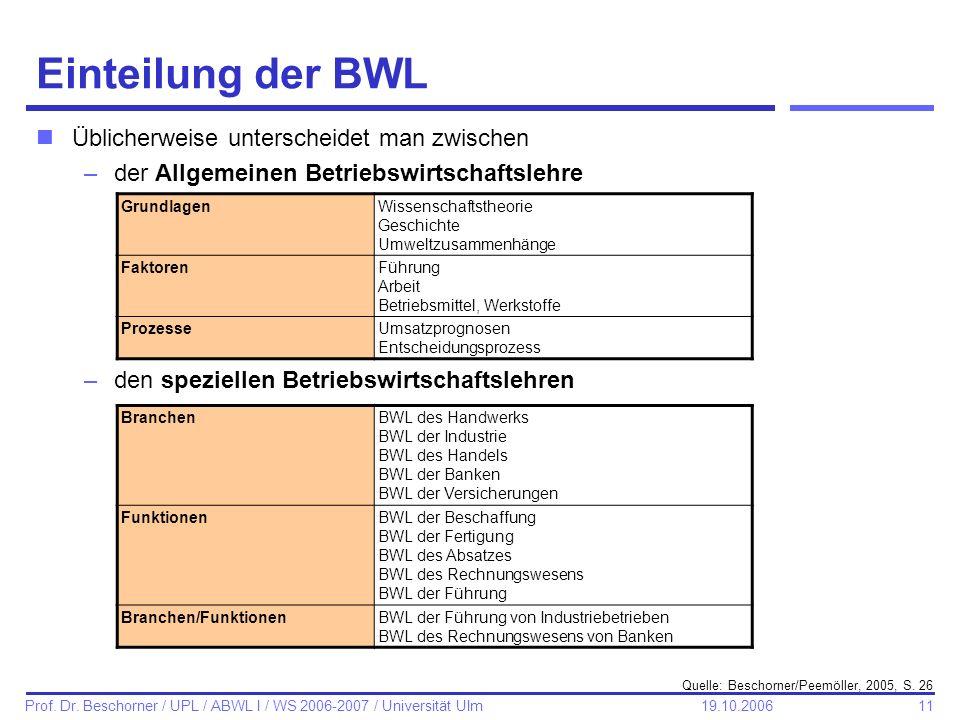 11 Prof. Dr. Beschorner / UPL / ABWL I / WS 2006-2007 / Universität Ulm 19.10.2006 Einteilung der BWL nÜblicherweise unterscheidet man zwischen –der A