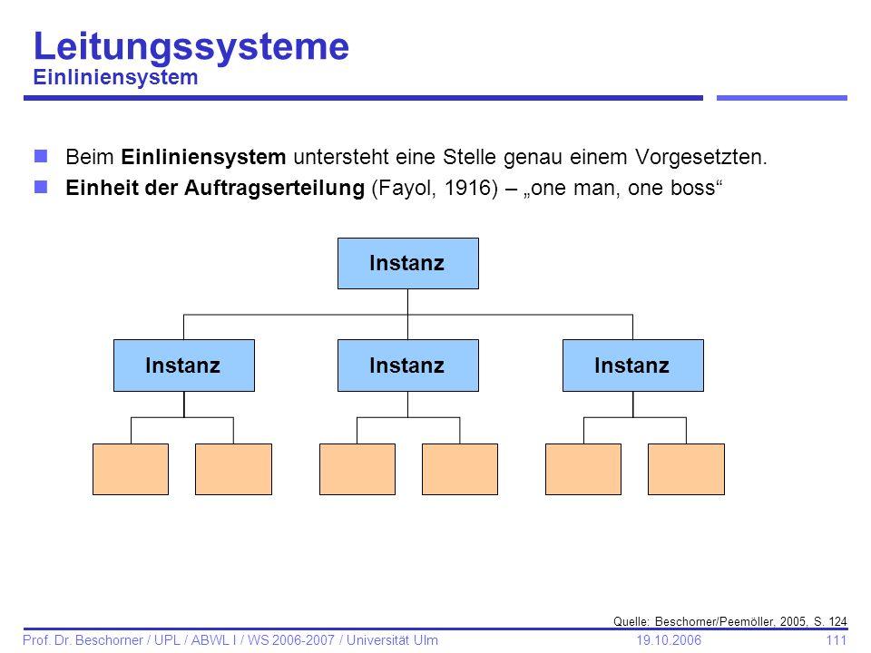 111 Prof. Dr. Beschorner / UPL / ABWL I / WS 2006-2007 / Universität Ulm 19.10.2006 Leitungssysteme Einliniensystem nBeim Einliniensystem untersteht e