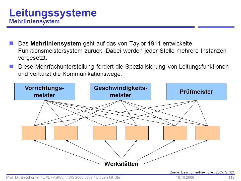 112 Prof. Dr. Beschorner / UPL / ABWL I / WS 2006-2007 / Universität Ulm 19.10.2006 Leitungssysteme Mehrliniensystem nDas Mehrliniensystem geht auf da