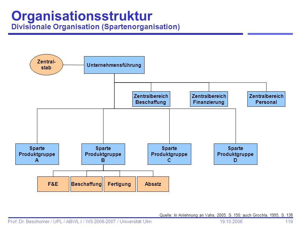 119 Prof. Dr. Beschorner / UPL / ABWL I / WS 2006-2007 / Universität Ulm 19.10.2006 Organisationsstruktur Divisionale Organisation (Spartenorganisatio
