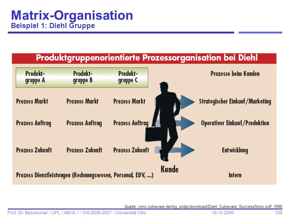 126 Prof. Dr. Beschorner / UPL / ABWL I / WS 2006-2007 / Universität Ulm 19.10.2006 Matrix-Organisation Beispiel 1: Diehl Gruppe Quelle: www.cubeware.