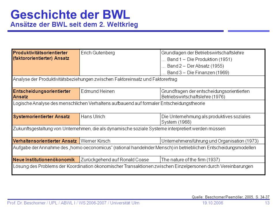 13 Prof. Dr. Beschorner / UPL / ABWL I / WS 2006-2007 / Universität Ulm 19.10.2006 Geschichte der BWL Ansätze der BWL seit dem 2. Weltkrieg Produktivi