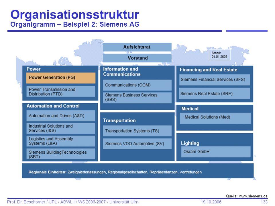133 Prof. Dr. Beschorner / UPL / ABWL I / WS 2006-2007 / Universität Ulm 19.10.2006 Organisationsstruktur Organigramm – Beispiel 2: Siemens AG Quelle: