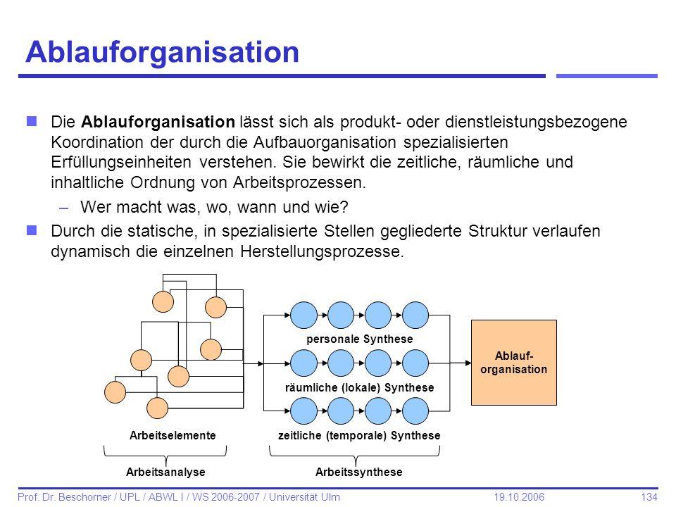 134 Prof. Dr. Beschorner / UPL / ABWL I / WS 2006-2007 / Universität Ulm 19.10.2006 Ablauforganisation personale Synthese räumliche (lokale) Synthese