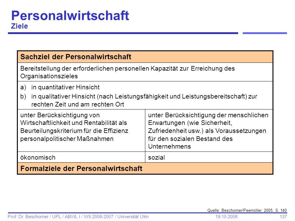 137 Prof. Dr. Beschorner / UPL / ABWL I / WS 2006-2007 / Universität Ulm 19.10.2006 Personalwirtschaft Ziele Quelle: Beschorner/Peemöller, 2005, S. 14