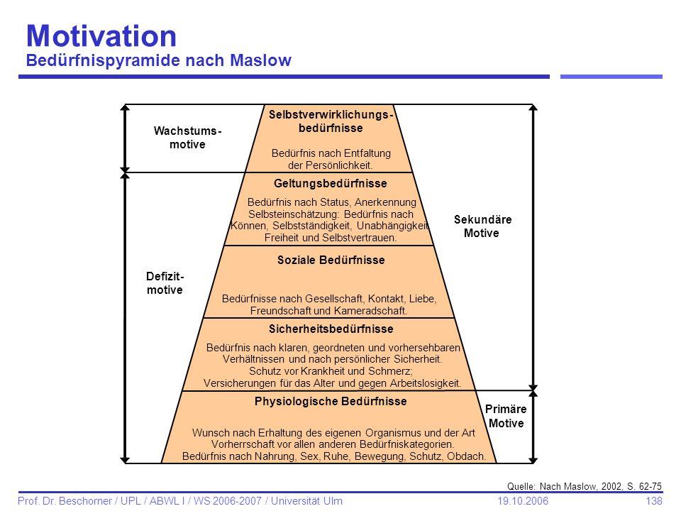 138 Prof. Dr. Beschorner / UPL / ABWL I / WS 2006-2007 / Universität Ulm 19.10.2006 Motivation Bedürfnispyramide nach Maslow Quelle: Nach Maslow, 2002