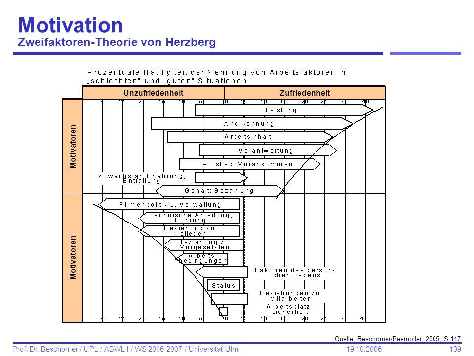 139 Prof. Dr. Beschorner / UPL / ABWL I / WS 2006-2007 / Universität Ulm 19.10.2006 Motivation Zweifaktoren-Theorie von Herzberg Quelle: Beschorner/Pe