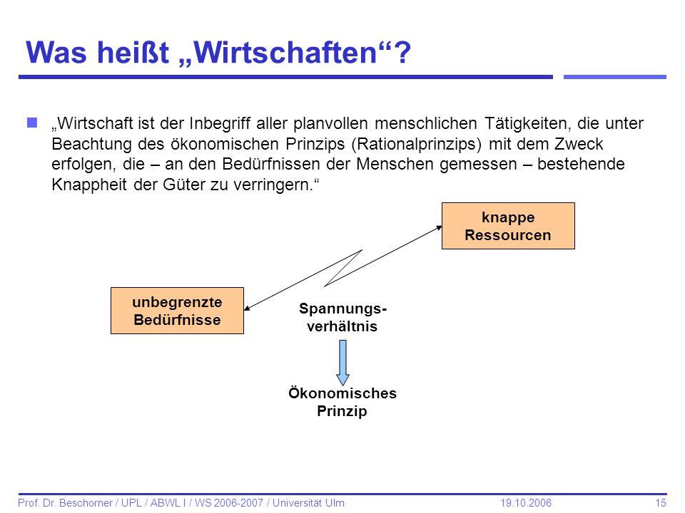 15 Prof. Dr. Beschorner / UPL / ABWL I / WS 2006-2007 / Universität Ulm 19.10.2006 Was heißt Wirtschaften? nWirtschaft ist der Inbegriff aller planvol