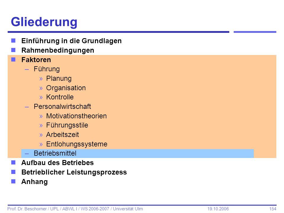 154 Prof. Dr. Beschorner / UPL / ABWL I / WS 2006-2007 / Universität Ulm 19.10.2006 Gliederung nEinführung in die Grundlagen nRahmenbedingungen nFakto