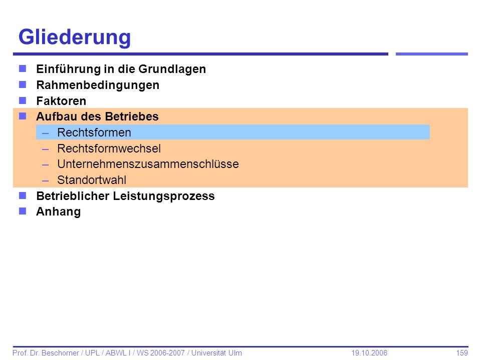 159 Prof. Dr. Beschorner / UPL / ABWL I / WS 2006-2007 / Universität Ulm 19.10.2006 Gliederung nEinführung in die Grundlagen nRahmenbedingungen nFakto