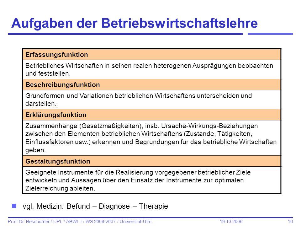 16 Prof. Dr. Beschorner / UPL / ABWL I / WS 2006-2007 / Universität Ulm 19.10.2006 Aufgaben der Betriebswirtschaftslehre nvgl. Medizin: Befund – Diagn